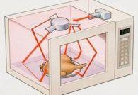 Как работает микроволновая печь