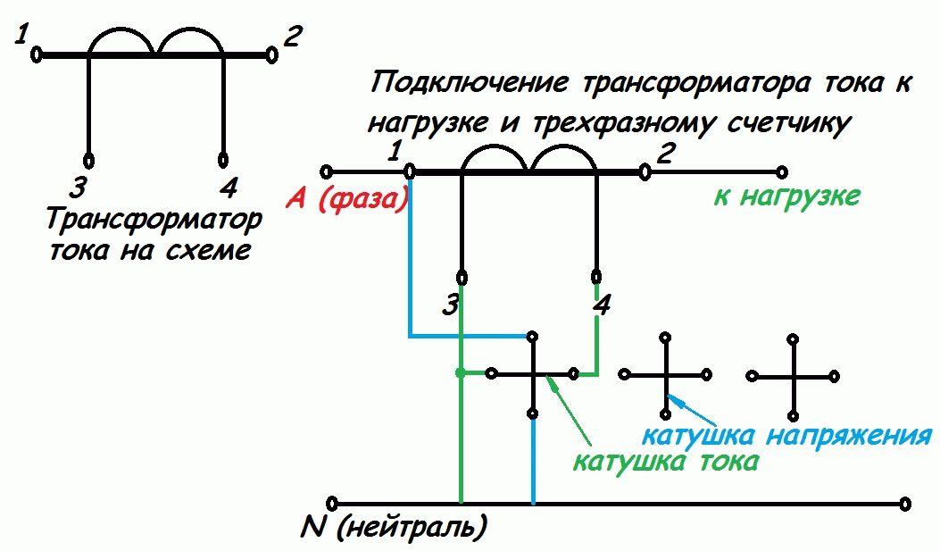 Схема трансформаторов тока со счетчиками