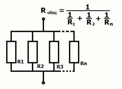 Формула расчёта суммарного сопротивления