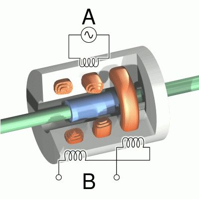 Схема работы тока