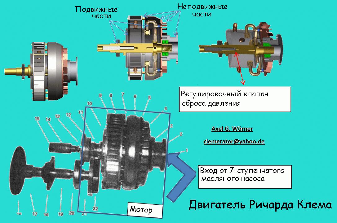 Как сделать двигатель ричарда клема