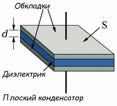 Конструкция в деталях