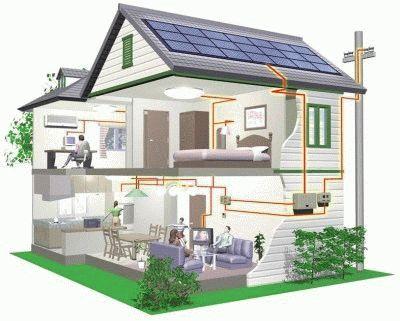 Электроэнергия в доме