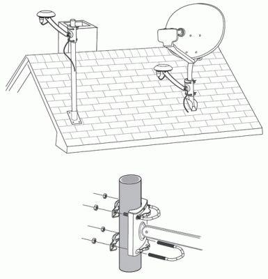 Монтаж домашней антенны