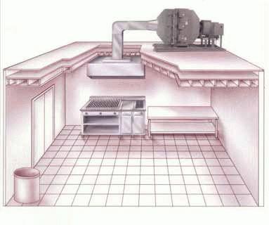 Вытяжная система кухни