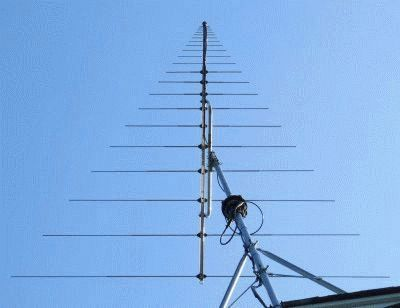 Логопериодическая антенна своими руками: конструкция и работа