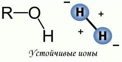 Гидроксильная группа и водород