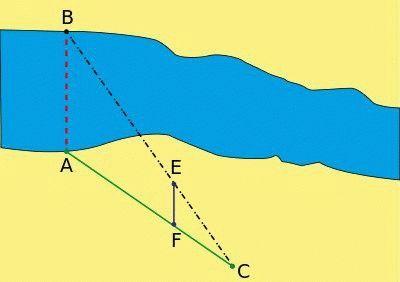 Определение ширины реки