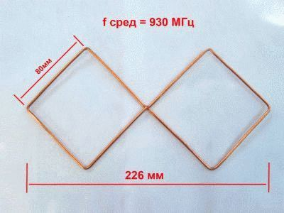 Конструкция антенны Харченко