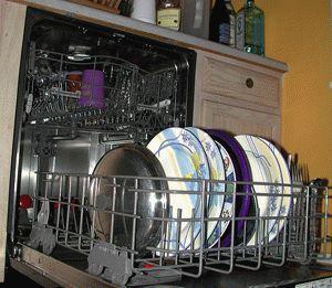 Удобная посудомоечная машина