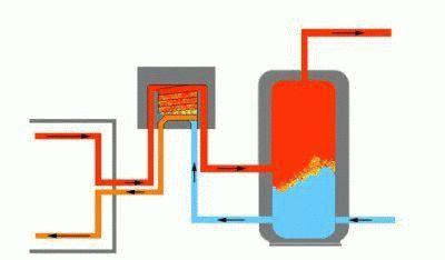 Система нагрева воды через кондиционер