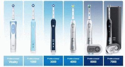 Разнообразие электрических зубных щеток
