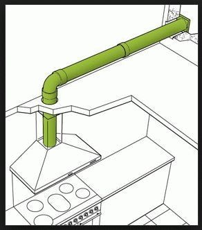 Вытяжки кухонные установка своими руками 45