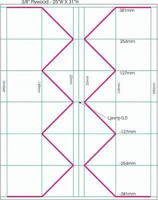 Принцип конструкции антенны