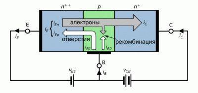 Действие транзистора