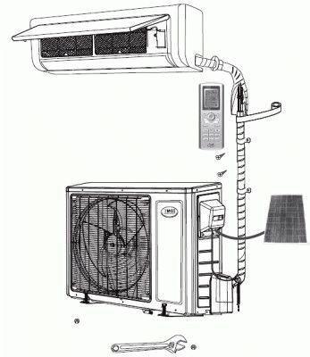 Связь между блоками кондиционера