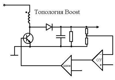 Схема Boost топологии