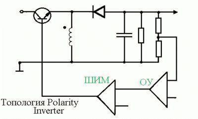Схема Polarity Inverter топологии