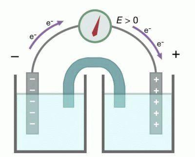 Источник электрической энергии