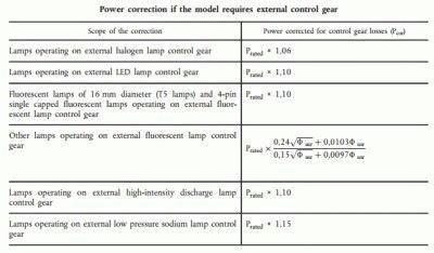 Корректировка мощности для ламп с внешним драйвером