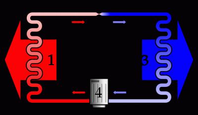 Устройство компрессора холодильника: классификация и разновидности компрессоров