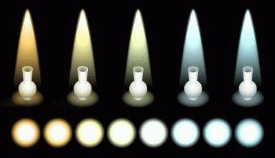 Спектр свечений
