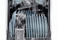 Размеры посудомоечных машин