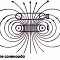 Трёхфазный трансформатор