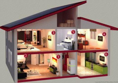 Установка ИК обогревателей в доме