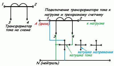 Схема трансформаторного тока