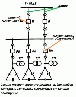Параллельное соединение конденсаторов: необходимость и схема