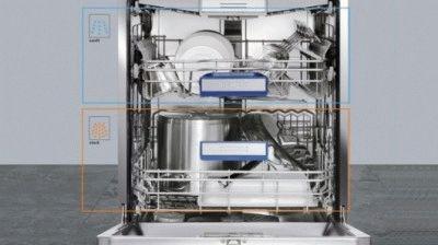 Многофункциональная посудомоечная машина