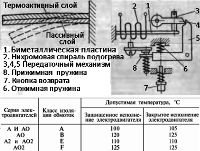 Электромагнитный пускатель: типы, устройство, характеристики