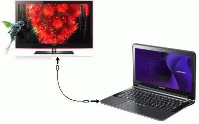 Коннект происходит с помощью провода
