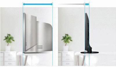 Кинескопный и плазменный телевизоры