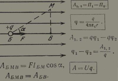 Энергия заряженного конденсатора: концепция, особенности, необходимость