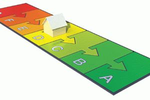 Выбор класса энергопотребления