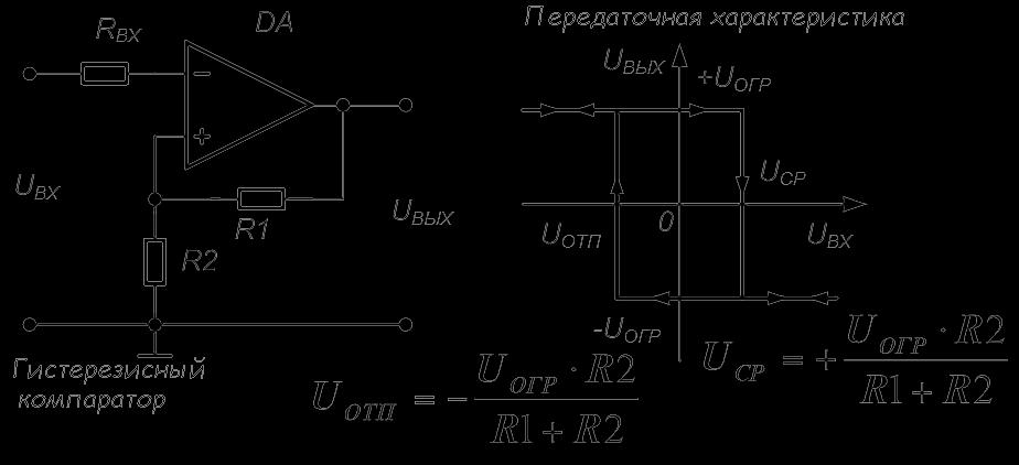 Компаратор напряжения: характеристики и разновидности
