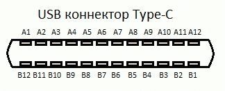 USB коннектор Type-C