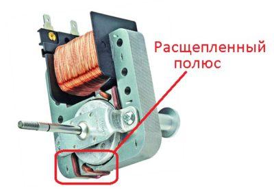 Асинхронный двигатель с расщепленными полюсами