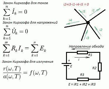 Правило Кирхгофа