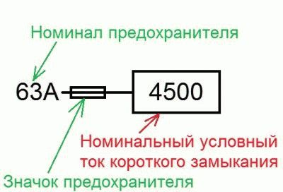 Схема проверки устройства