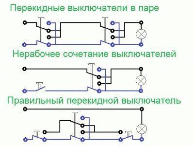 Рисунок 2. Рабочая схема с применением перекидного выключателя