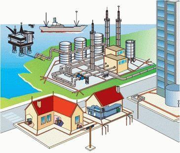 Заземление в жилых и промышленных зданиях