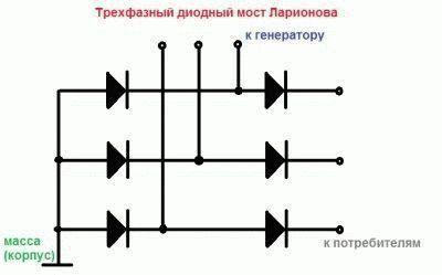 Схема соединений на трёхфазном диодном мосте