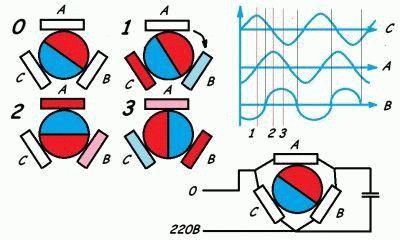 Объединение обмотки двигателя в треугольник