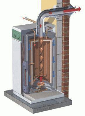 Конструкция водонагревателя