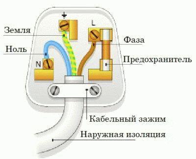 Нейтральный провод