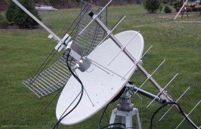 Спутниковая антенна с конвертером