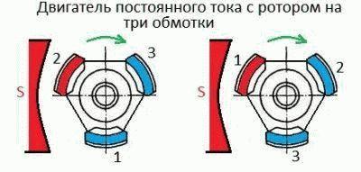 Упрощённый рисунок для постоянного тока